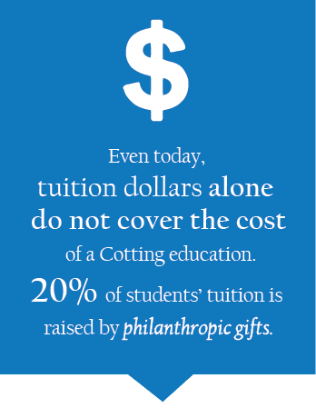 Cotting Give-Infographic 6
